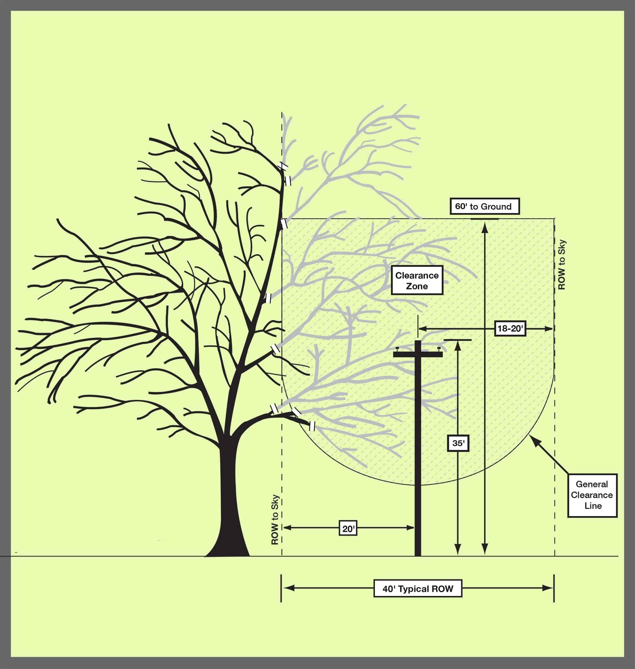 Overhang Trimming diagram