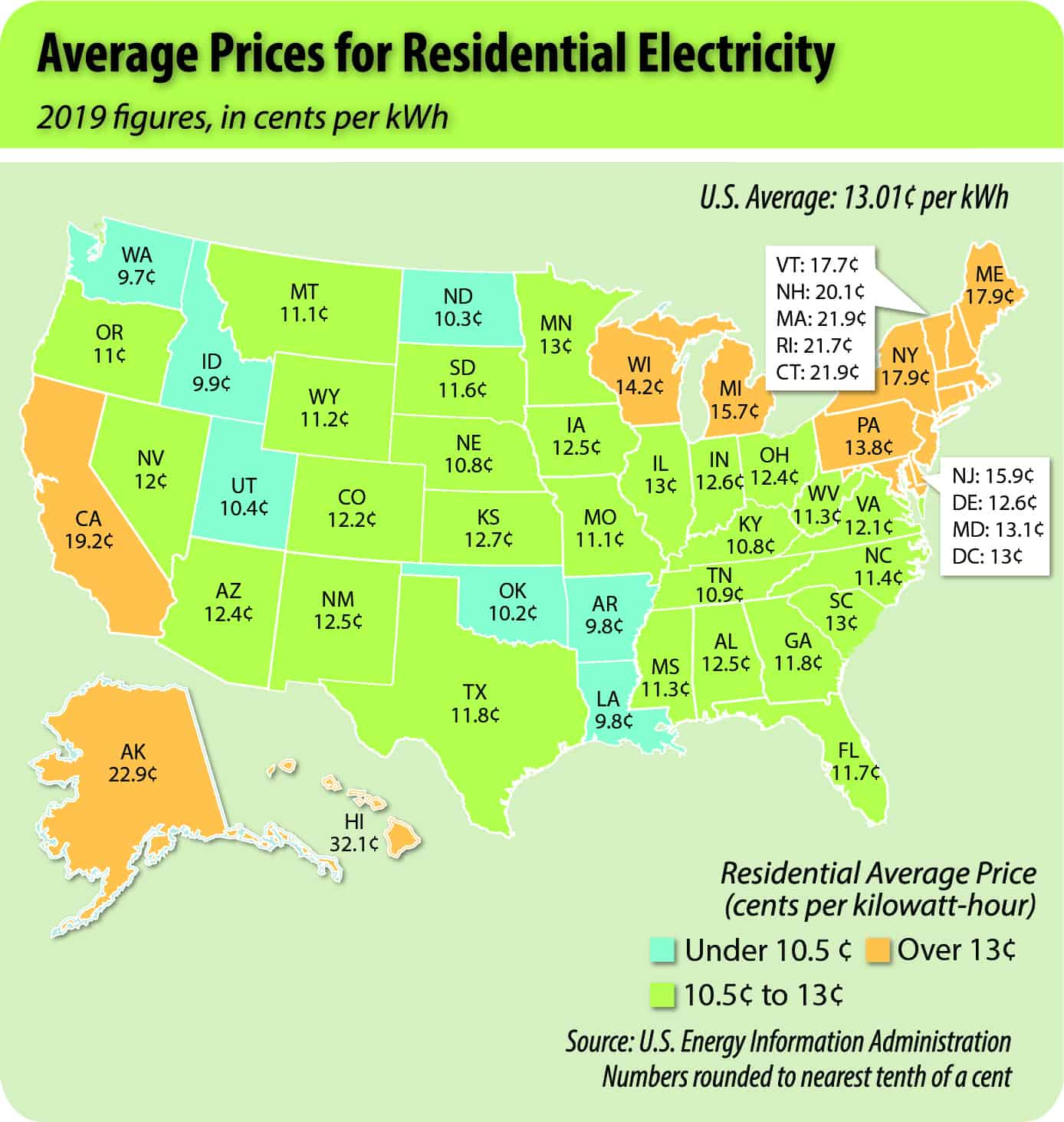 Graphic: Average Prices for Electricity Map